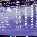 テレビ埼玉工事